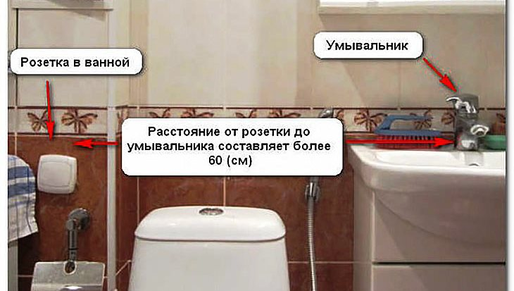 Дополнительный вывод электропроводки в ванной комнате