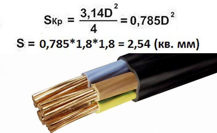 Расчет диаметра проводника