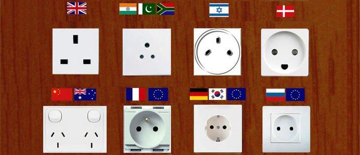 Типы розеток и вилок в разных странах мира