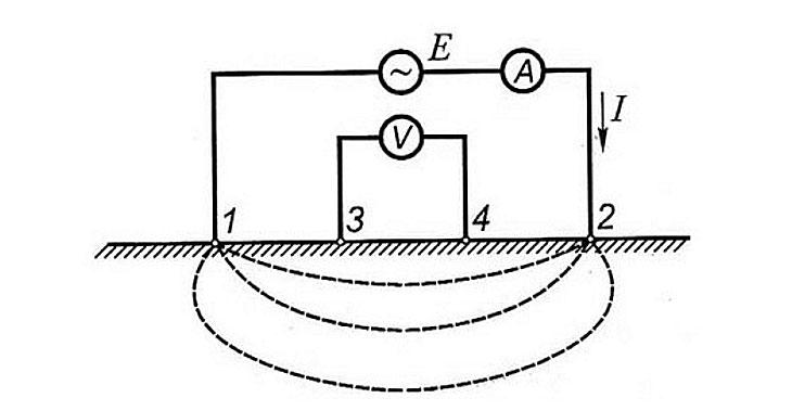 Четырехэлектродная схема измерения сопротивления