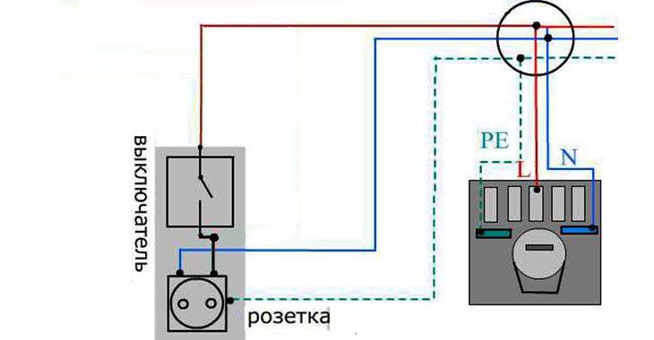 Как правильно подключить розетку к выключателю