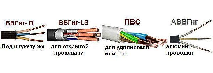 Виды кабелей и проводов