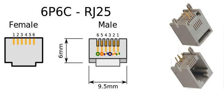 Розетка 6P6C (RJ25)
