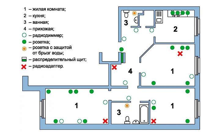 Схема квартирной эл проводки