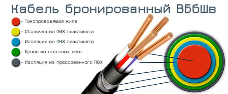 Строение бронированного кабеля ВБбШв