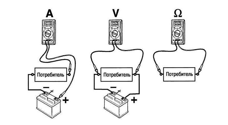 Измерение силы тока и напряжения