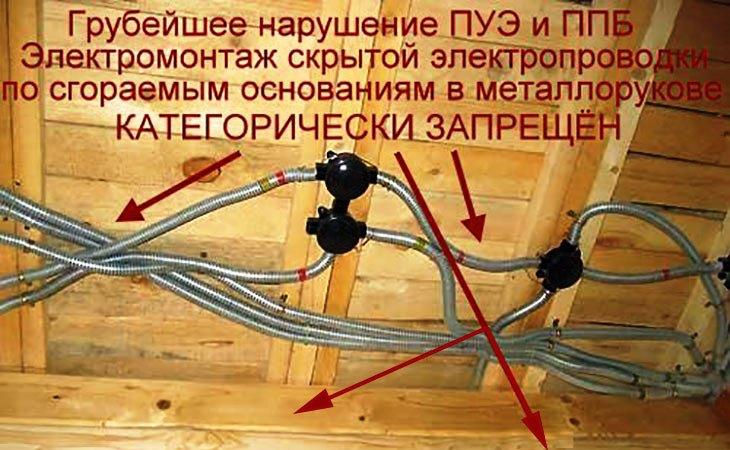 Прокладка скрытой проводки в металлорукаве