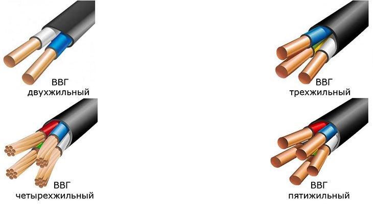 Какой кабель выбрать для проводки