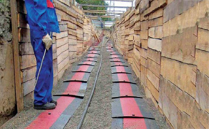 Монтаж силового кабеля в земле (грунте)