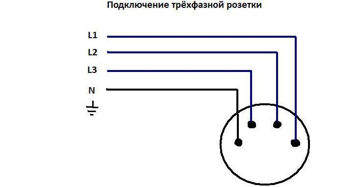 Схекма подключения трехфазной розетки