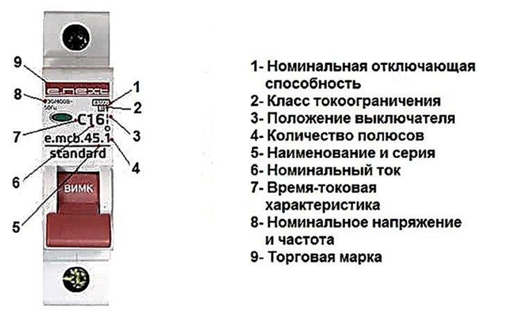 Электрические автоматы