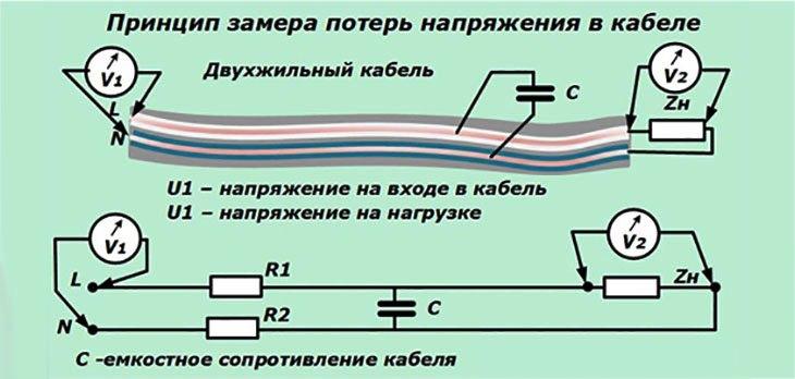 Калькулятор расчет максимальной длины линии