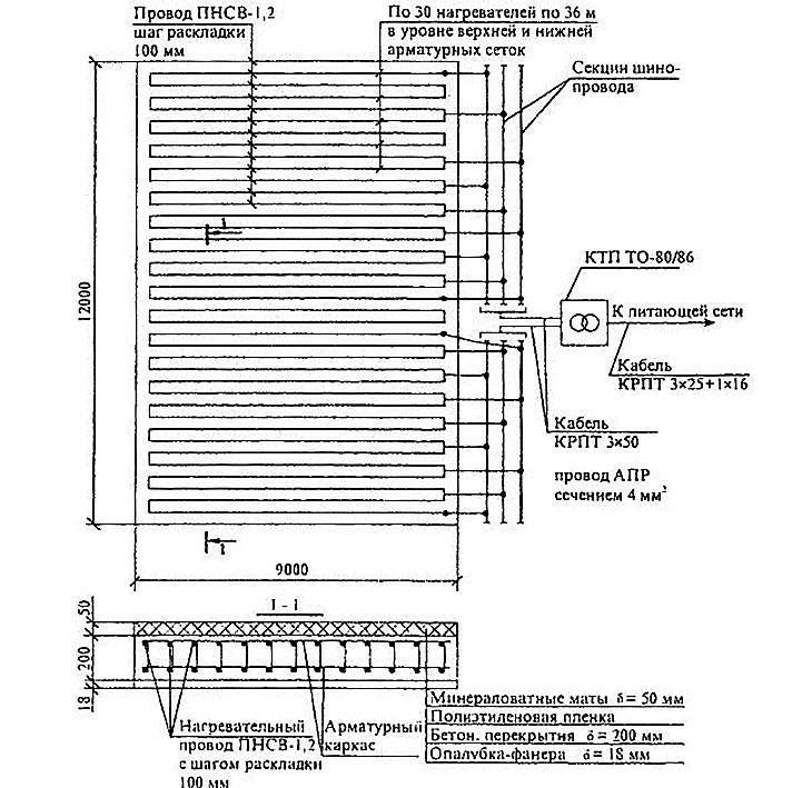 калькулятор прогрева бетона проводом пнсв