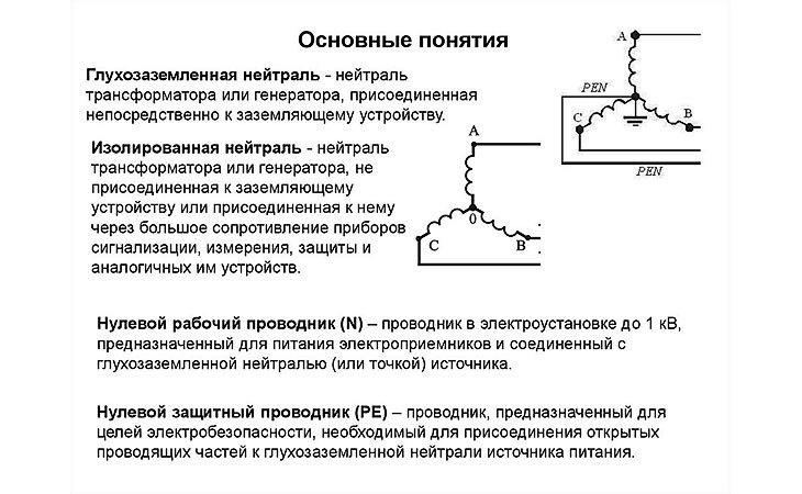 Общие понятия нейтрали