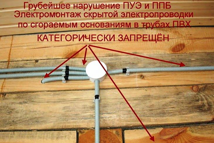 Правила прокладки кабеля в гофре