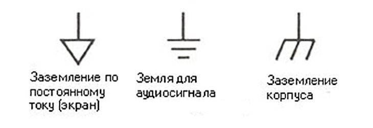 Знак заземления на электросхеме