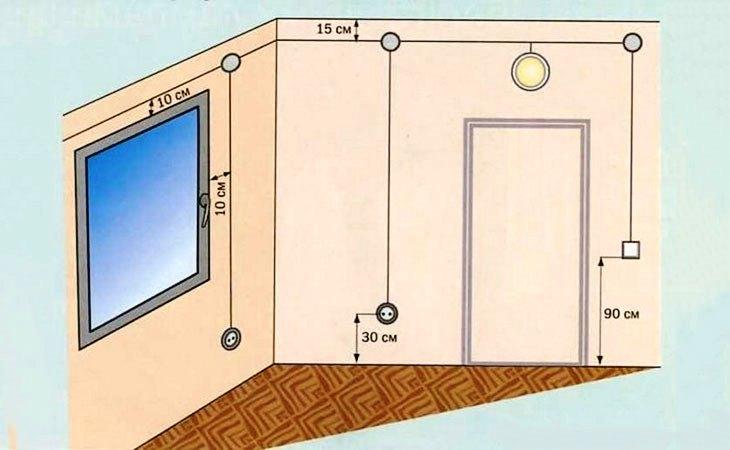 Как сделать электропроводку на даче своими руками