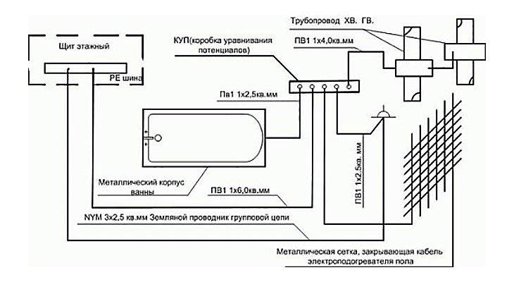 Схема заземления в ванной комнате