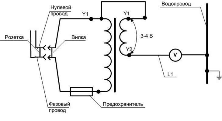 Как отмотать индукционный электросчетчик