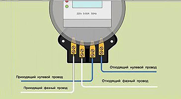 Как подключить счетчик к электричеству