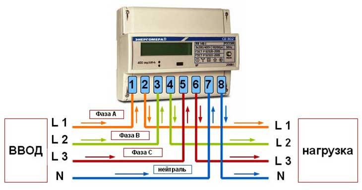 Схема подключения трехфазного электросчётчика
