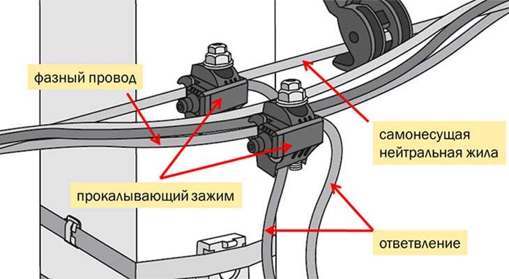 Соединение СИП кабеля за счет ответвительных зажимов
