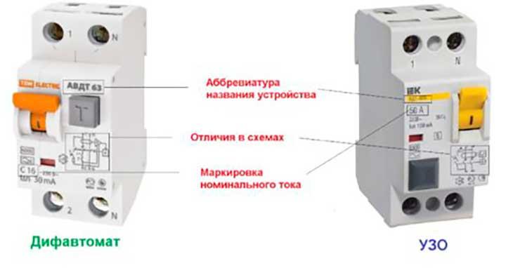 Отличия автоматического выключателя от диф. автомата