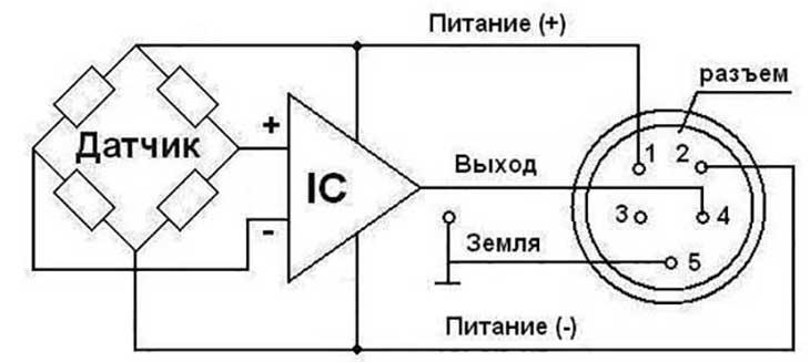 Тензометрический датчик силы