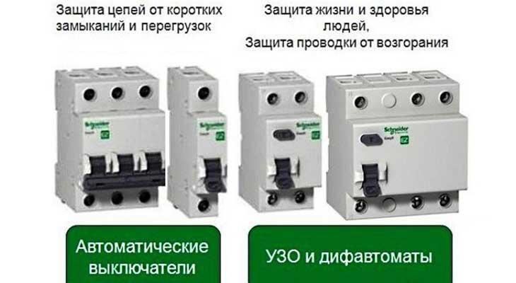 Автоматические выключатели и УЗО внешне очень похожи