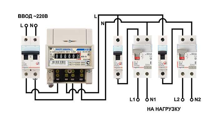 При срабатывании УЗО отключит электричество только на своем участке цепи