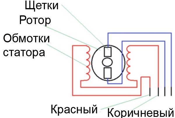 Схема выводов проводов