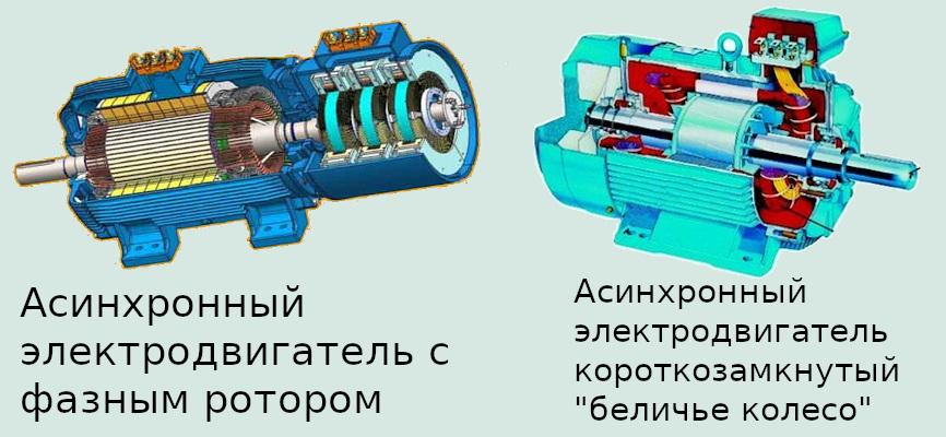 Виды асинхронного двигателя